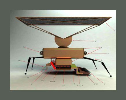 Industrial Design Modeling and Render